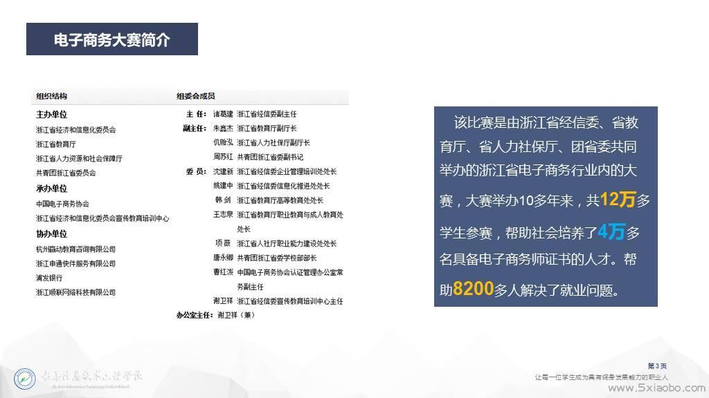 浙江省电子商务师考证培训课件  电子商务师 考证 培训课件 PPT 第4张