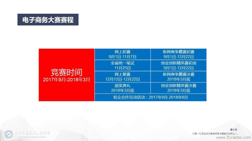 浙江省电子商务师考证培训课件  电子商务师 考证 培训课件 PPT 第7张