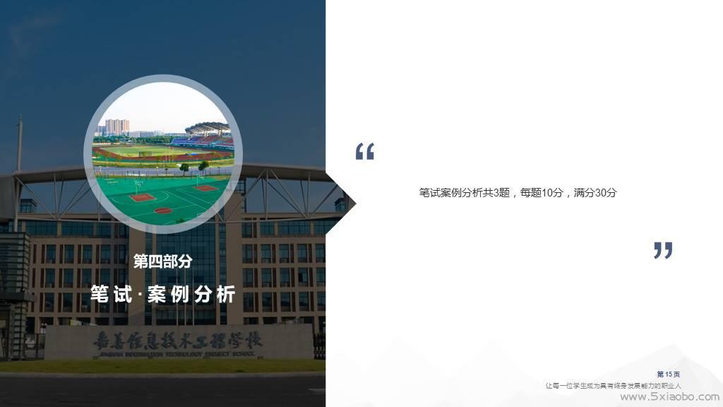 浙江省电子商务师考证培训课件  电子商务师 考证 培训课件 PPT 第16张