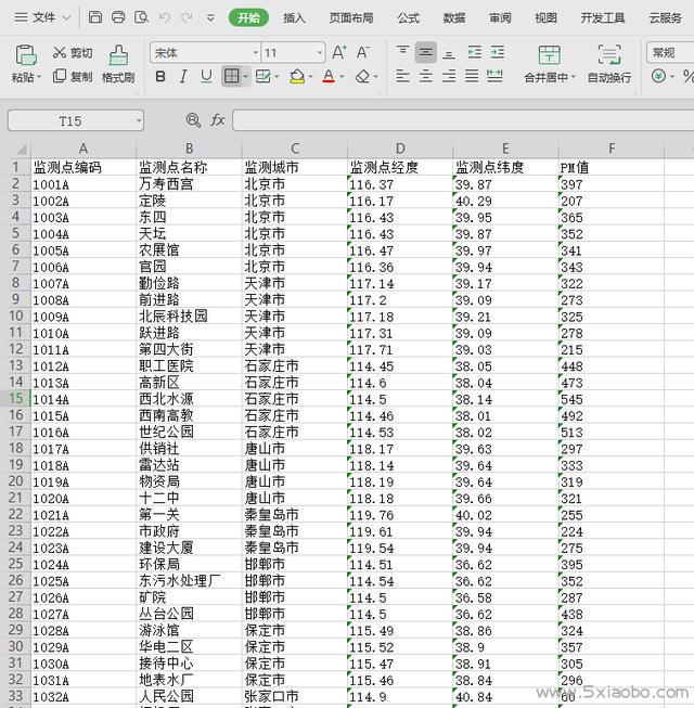 如何使用FineBI制作可视化数据地图  FineBI 第3张