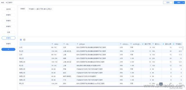 教你用Python爬网站数据,并用BI可视化分析  Python BI 第5张