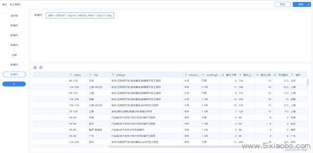 教你用Python爬网站数据,并用BI可视化分析  Python BI 第6张