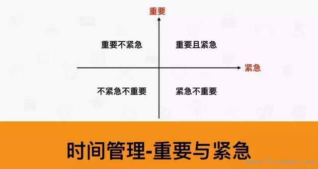 常见的人生分析工具 分析工具 第5张