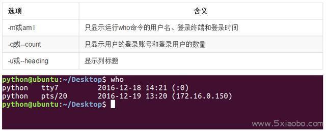 认识Linux命令--用户、权限管理  Linux 命令 第2张