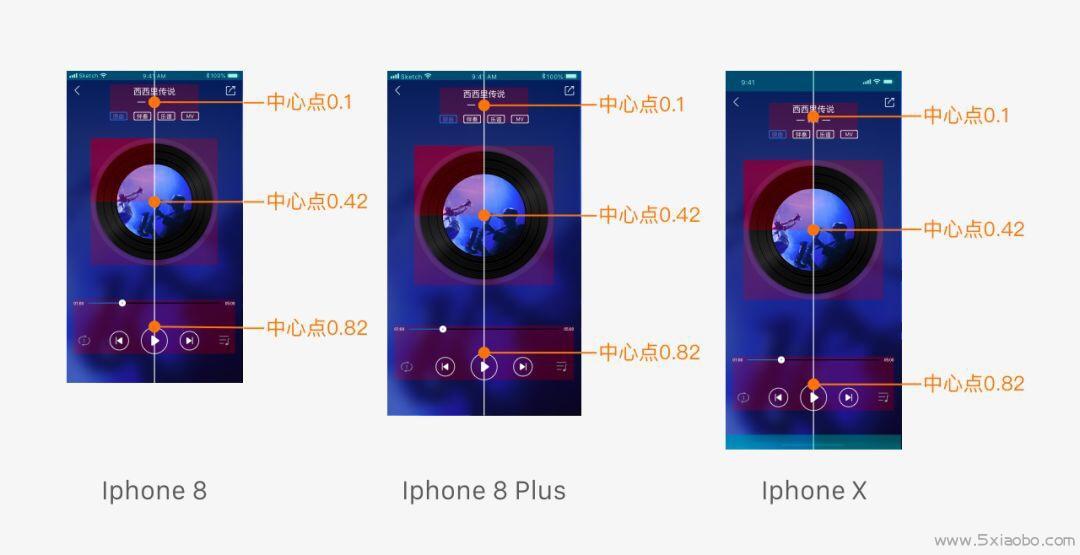 如何增加UI视觉还原度  设计 第11张