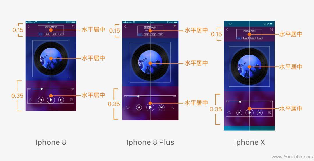 如何增加UI视觉还原度  设计 第12张